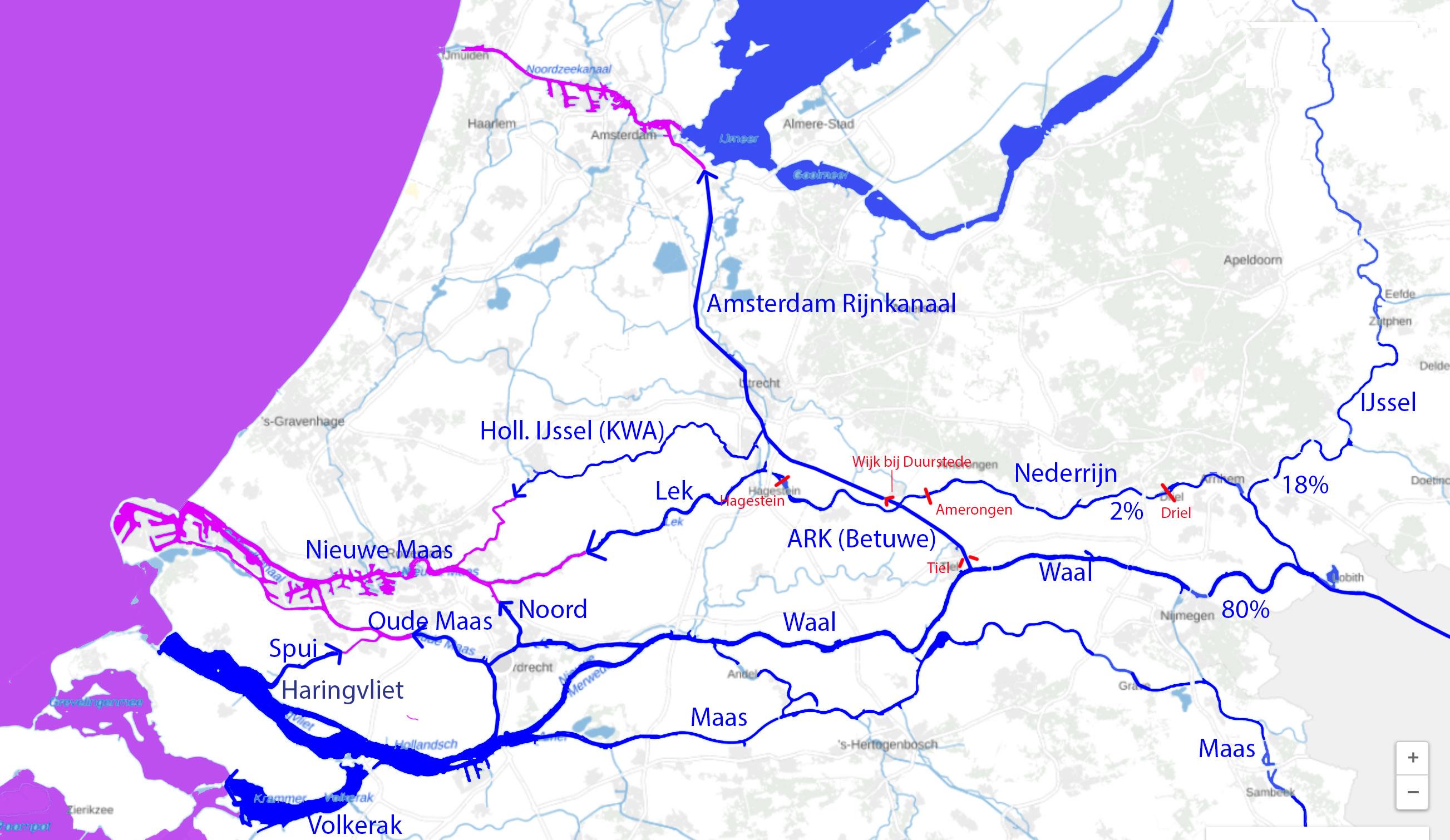 De waterlopen waarlangs het rivierwater (blauw) naar zee wordt geleid. In het mondingsgebied ontmoet het het zoute water (lila) dat vanuit zee tijdens vloed binnen probeert te dringen.