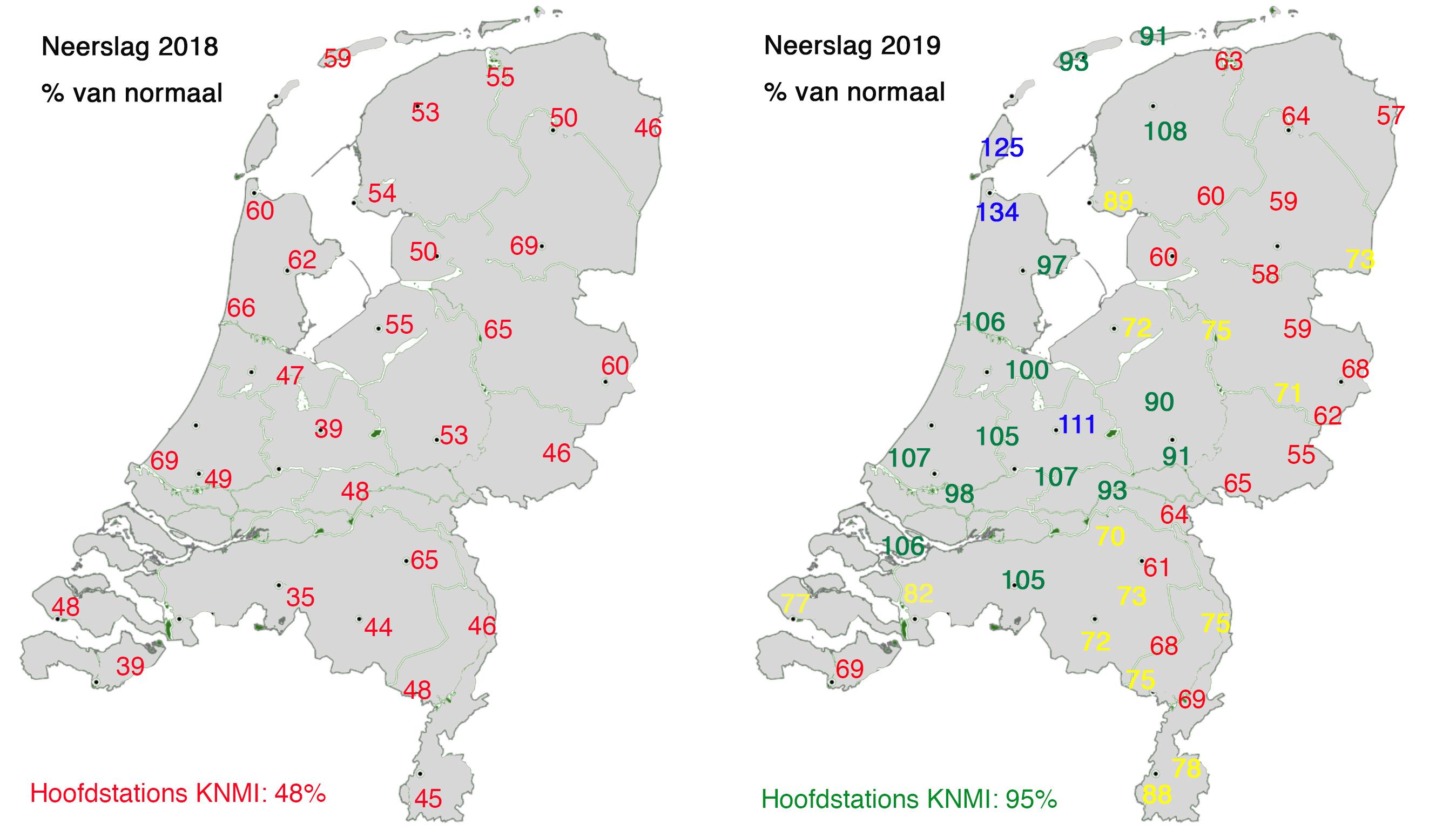 Percentage van de normale hoeveelheid neerslag in de zomer van 2018 (links) en 2019 (rechts. Rode getallen zijn waarden onder de 70%, gele tussen de 70 en 90, groene tussen de 90 en 110 en blauwe groter dan 110. (bron KNMI)